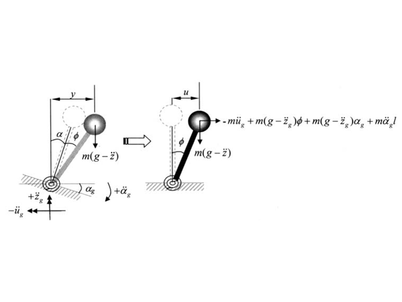 Nonlinear-Inelastic Constant Yield Multi-Axial Response Spectra Considering Horizontal, Vertical and Rotational Motions
